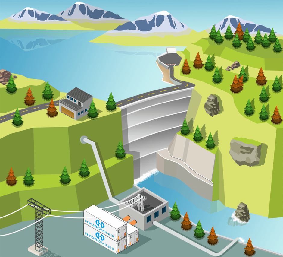 Renewable Energy the Solution for Mining's Carbon Footprint