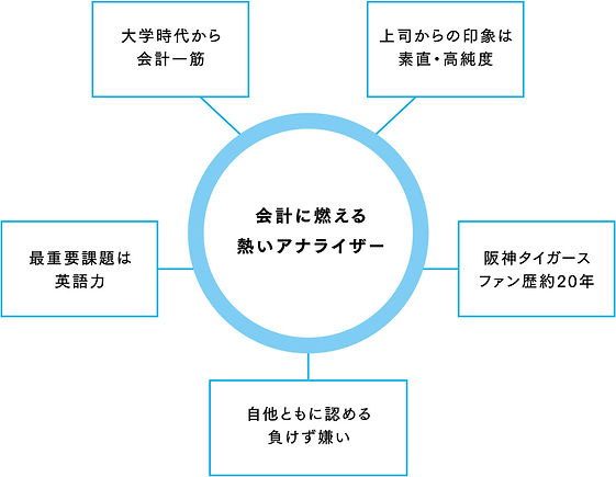 people_kawaguchi.jpg