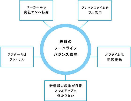 people_takeuchi.jpg