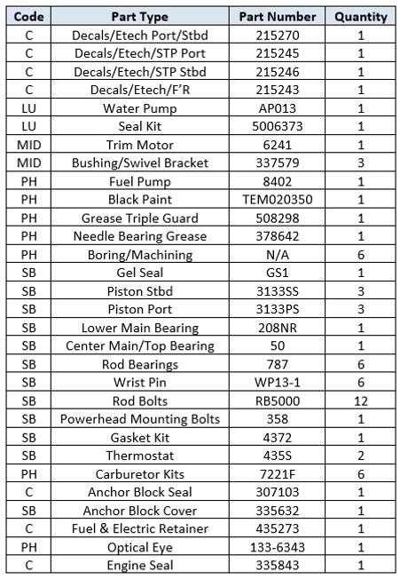 40HP Evinrude part list.png