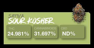 Sativ sour kosher.png