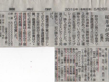 広島六大学野球リーグ