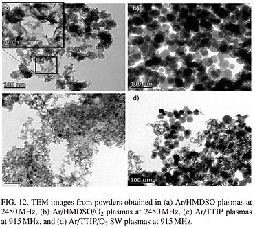 Plasma assisted nanoparticle synthesis