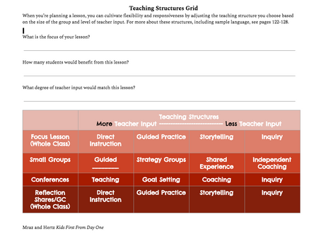 Cultivating Flexibility & Responsiveness with Teaching Structures