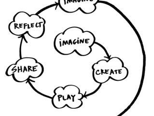 How Creativity Flourishes Through Play & Why It Matters