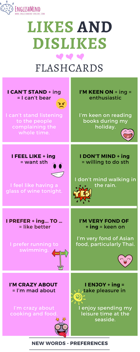 Learn English Fast and Effective