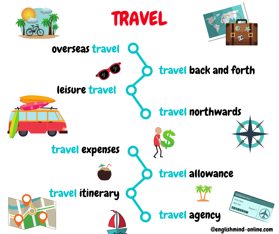 Travel vocabulary and collocations