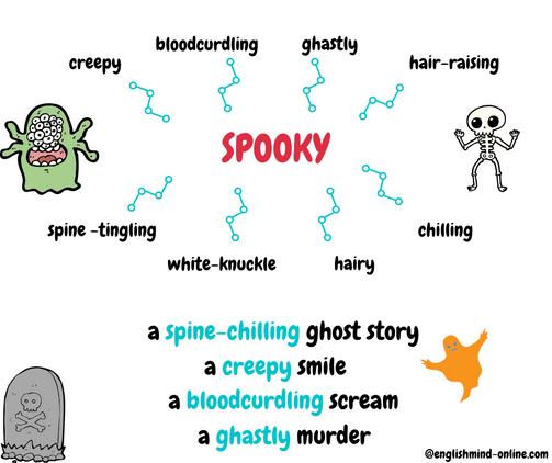 English Halloween Vocabulary