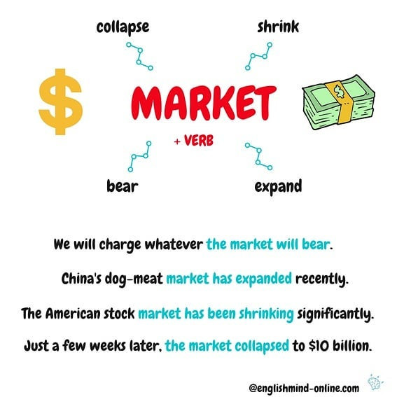 ✳In the market or On the marke