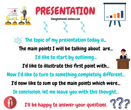 Presentation Phrases in English