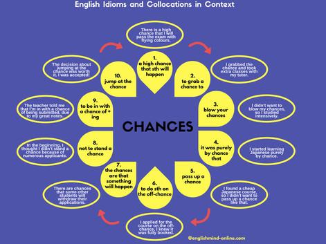 Mind Map - Idioms & Collocations.