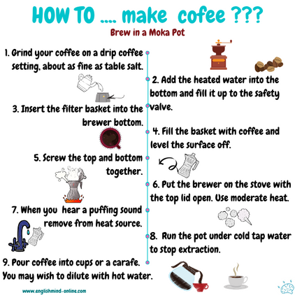 How to make coffee - learn English in chunks