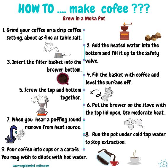 How to make coffee - learn English in chunks