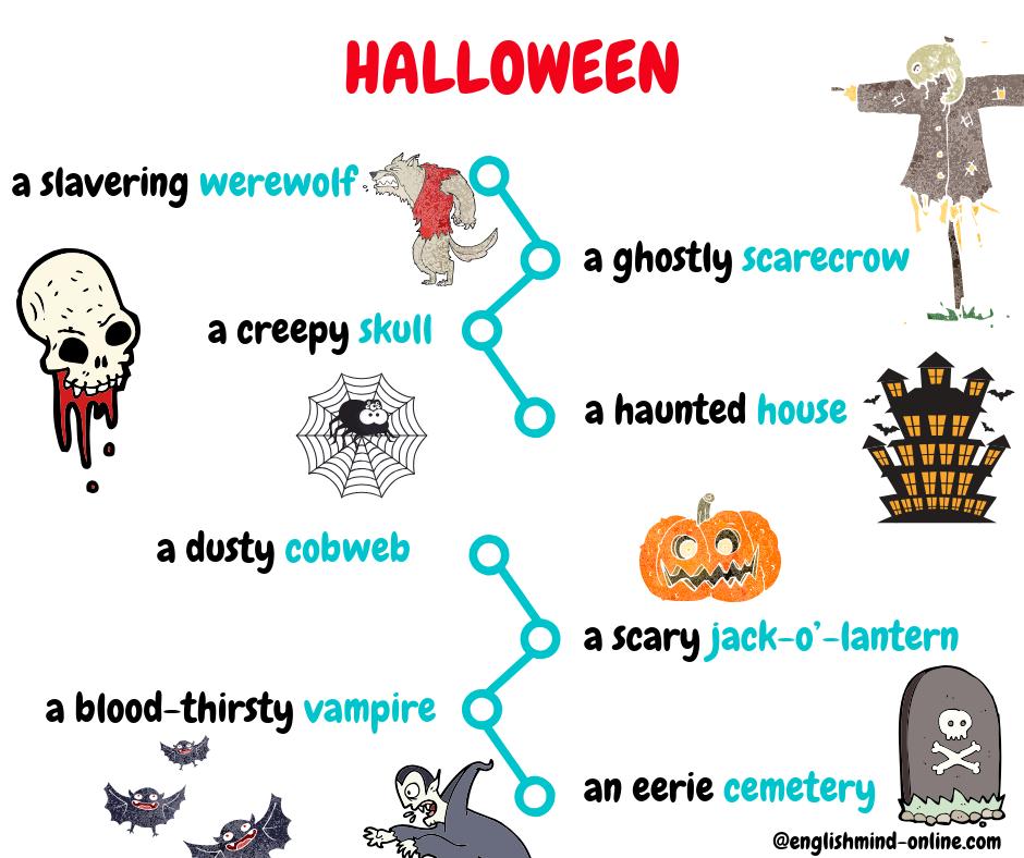 Halloween English Vocabulary - scary werewolf, haunted house, ghost, vampire