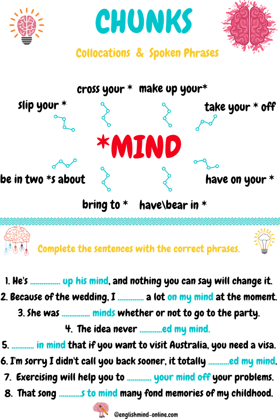 English speken phrases, mind, phrasal verbs, visual English, mind map