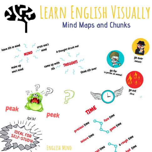 English Mind Maps and Chunks - Visual English Vocabulary