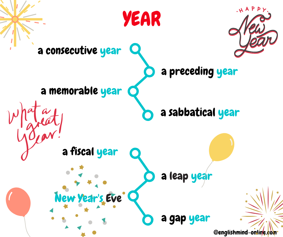 english collocations - new year, memorable year