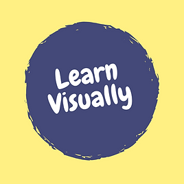 Learn English Online Course - New Visual Method - fast and easy