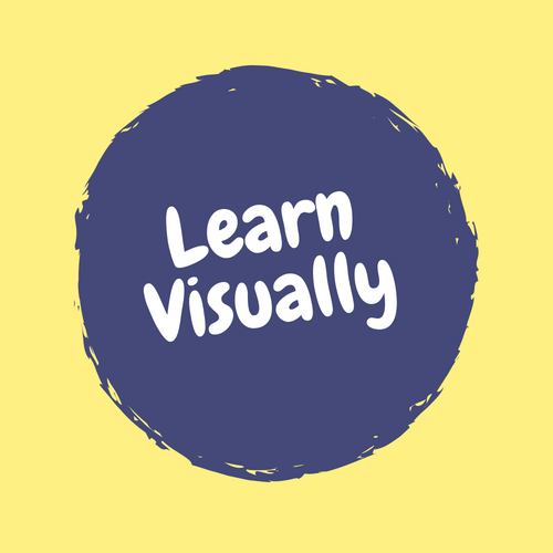 Learn English Visually