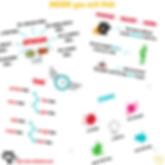 Livre de vocabulaire anglais PDF - Anglais facile
