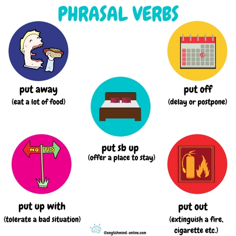English Phrasal Verbs with 'PUT'