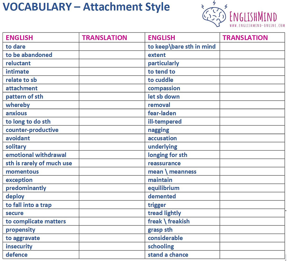 English lessons: Relationship  Advanced Vocabulary - PDF download worksheet - watch and learn English