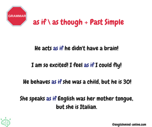 English Grammar - as if - as though + Past Simple