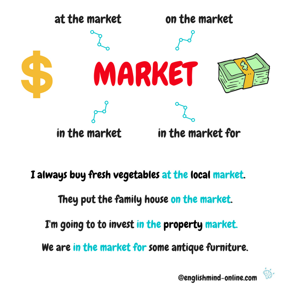 int the market vs on the market - English Mind Map - prepositions