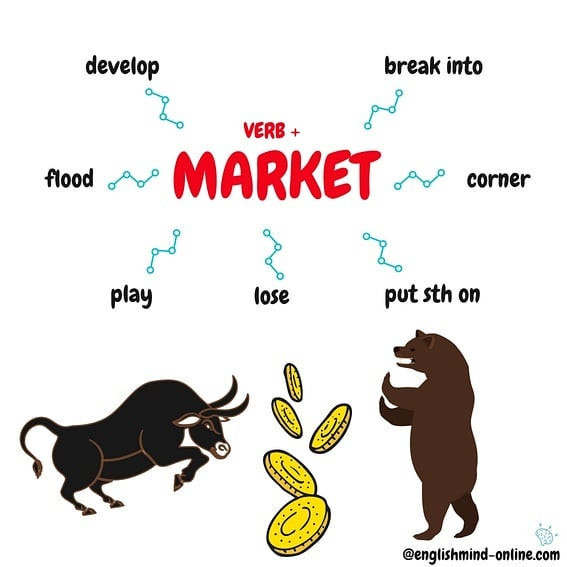 ✳In the market or On the market_ 👉Check