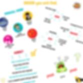 Verbes de phrase anglais, cartes mentales, apprendre l'anglais en images