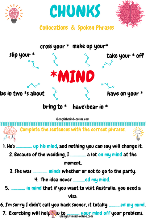 Mind expressions and collocations in English