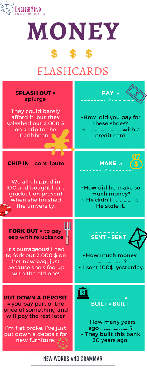 Learn English Fast and Effective. Money vocabulary and phrasal verbs.