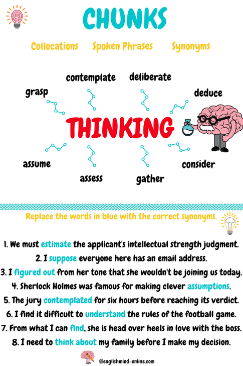 Synonyms for thinking and understanding in English