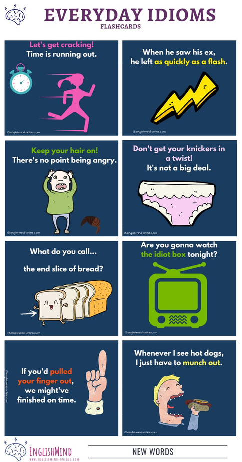 English Idioms and Spoken expressions - Visual Cards