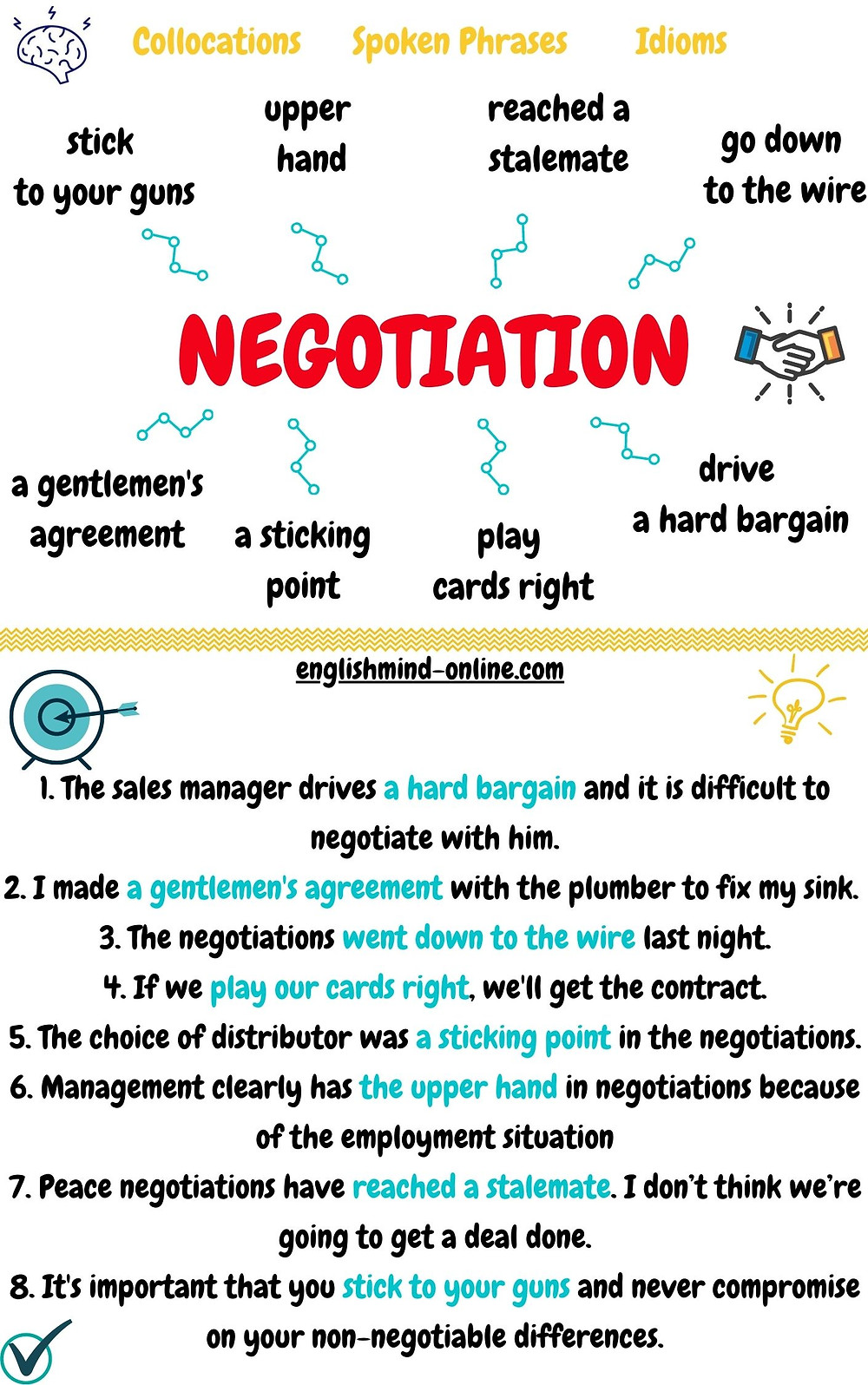 Negotiation language and phrases in English. Negotiating. Idioms and phrases