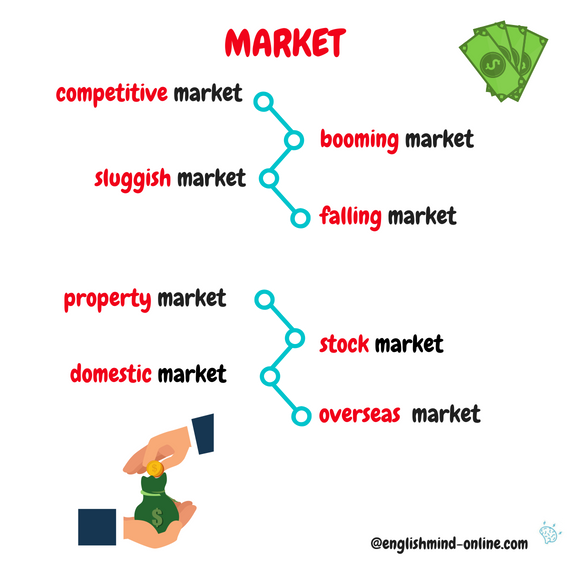 market - business English - collocations - booming market