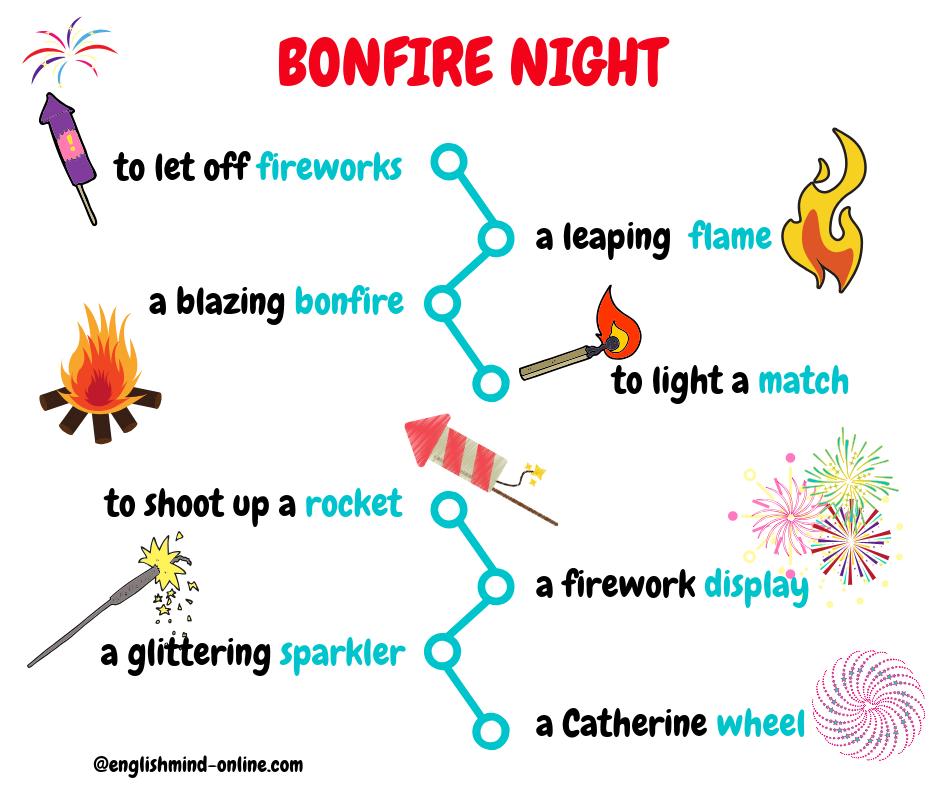 Learn English Vocabulary - Bonfire Night - fireworks, bonfire etc
