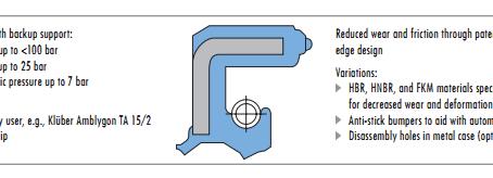 Simrit Premium Pressure Seal (PPS) Design