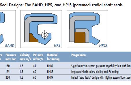 High Pressure Seal Designs: The BAHD, HPS, and HPLS radial shaft seals