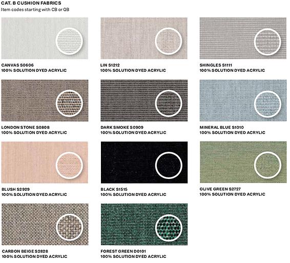Cushion Fabrics Outdoor_CatB.png