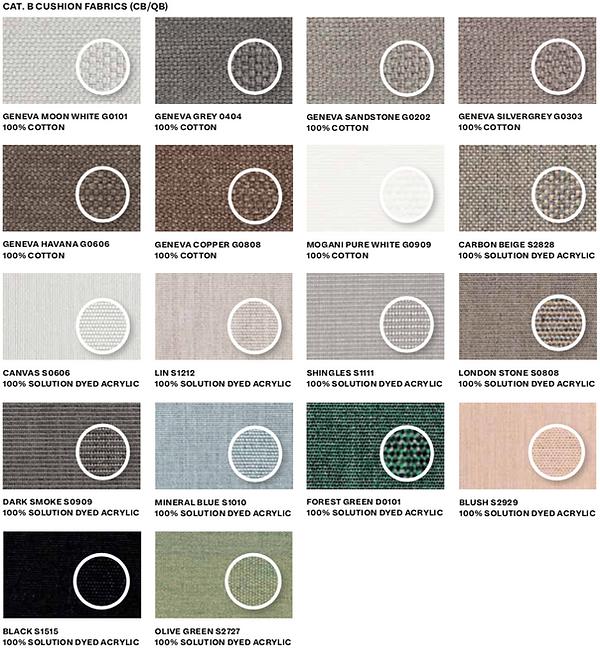 Cushion Fabrics Inddor_Cat.B.png
