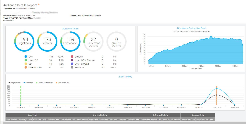 Sample Viewer Analytics Report