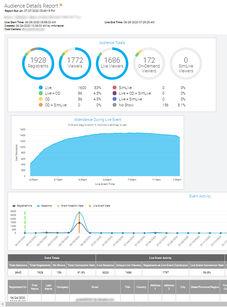 Webcast analytics sample