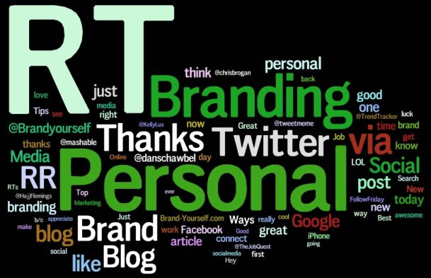 Inbound marketing : personal Branding
