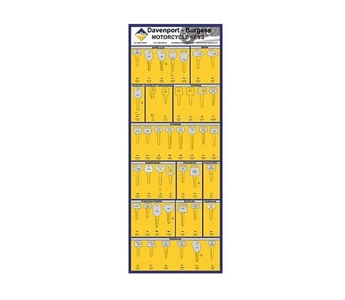 Motorcycle Key Blank Board