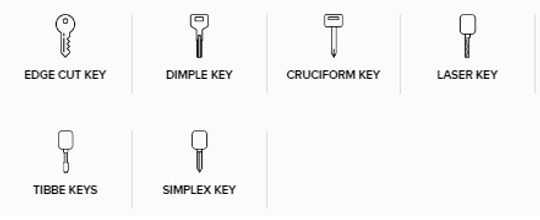 Supported keys.jpg