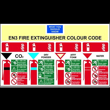 ASEC EN3 Fire Extinguisher Colour Chart 350mm x 200mm
