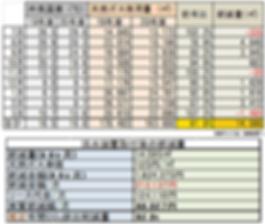 tokushimafureaikan_chart.png