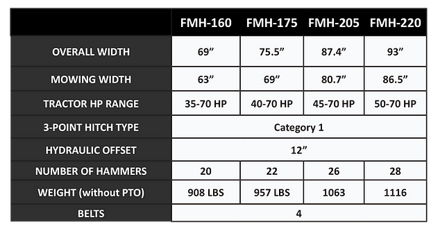 FMH Series Mower Table.png