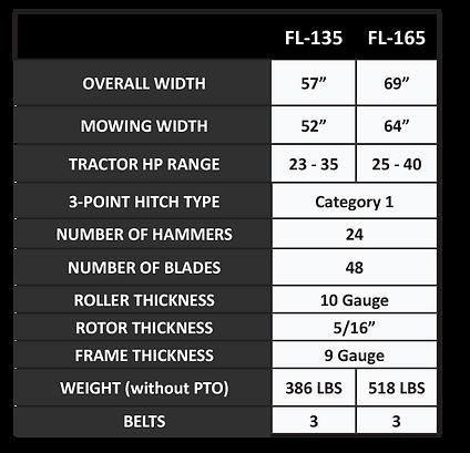 FL Series Mower Table.png